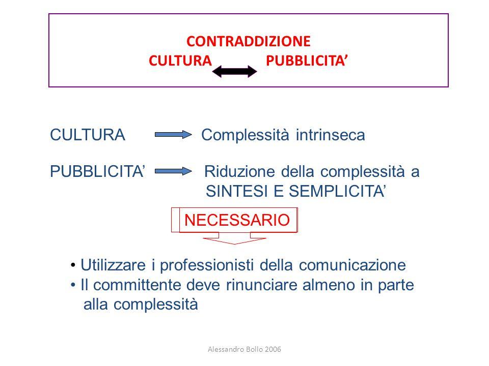 Alessandro Bollo 2006 CONTRADDIZIONE CULTURA PUBBLICITA' Utilizzare i professionisti della comunicazione Il committente deve rinunciare almeno in part