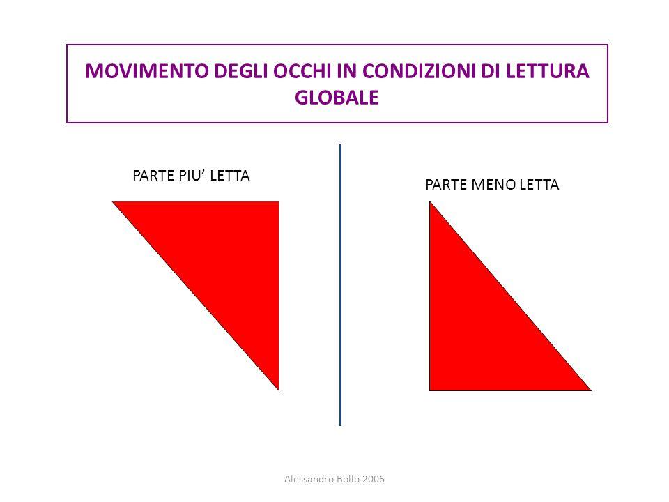 Alessandro Bollo 2006 MOVIMENTO DEGLI OCCHI IN CONDIZIONI DI LETTURA GLOBALE PARTE MENO LETTA PARTE PIU' LETTA