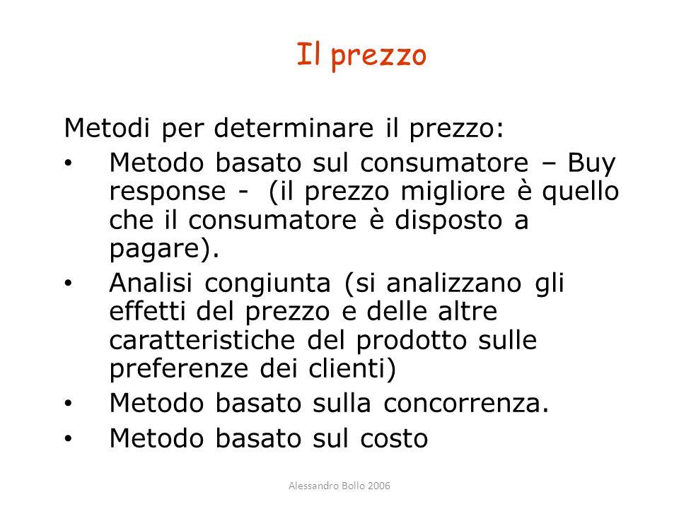 Alessandro Bollo 2006 Il prezzo Metodi per determinare il prezzo: Metodo basato sul consumatore – Buy response - (il prezzo migliore è quello che il c