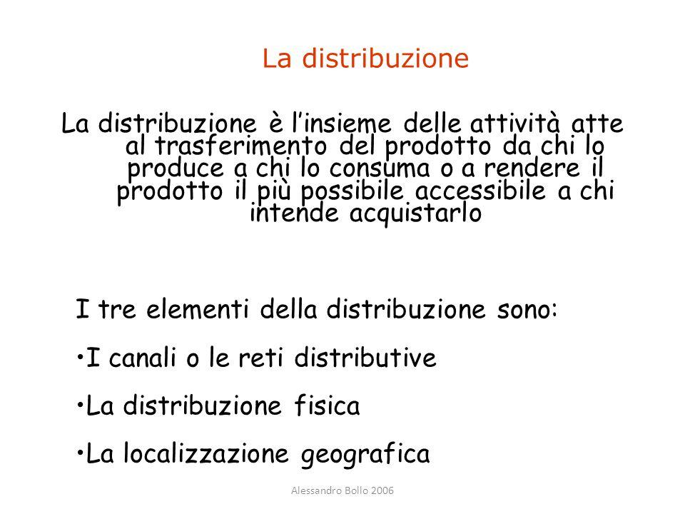 Alessandro Bollo 2006 La distribuzione La distribuzione è l'insieme delle attività atte al trasferimento del prodotto da chi lo produce a chi lo consu