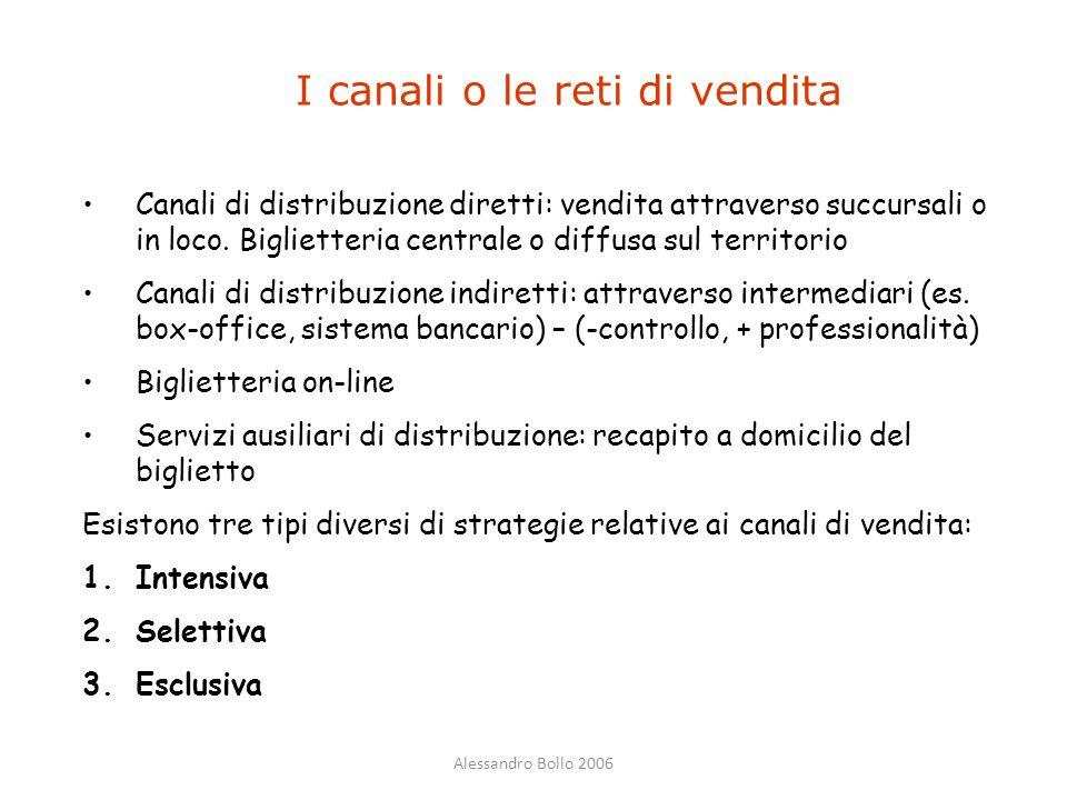 Alessandro Bollo 2006 I canali o le reti di vendita Canali di distribuzione diretti: vendita attraverso succursali o in loco. Biglietteria centrale o