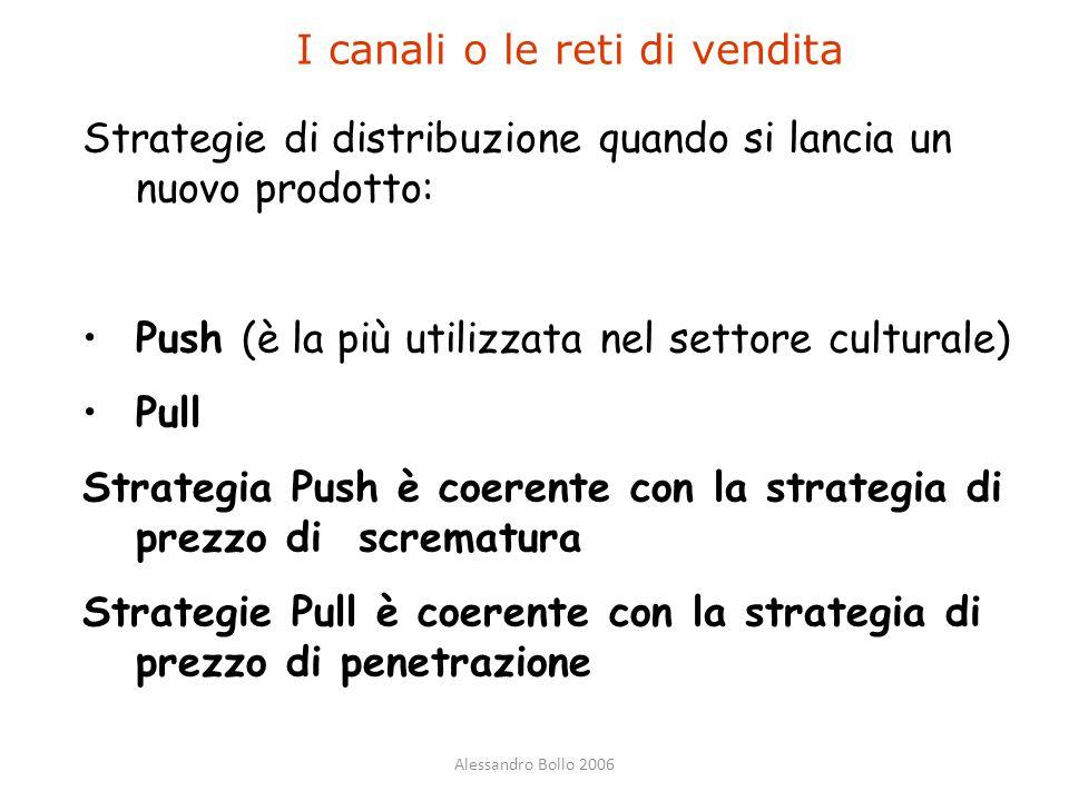 Alessandro Bollo 2006 I canali o le reti di vendita Strategie di distribuzione quando si lancia un nuovo prodotto: Push (è la più utilizzata nel setto