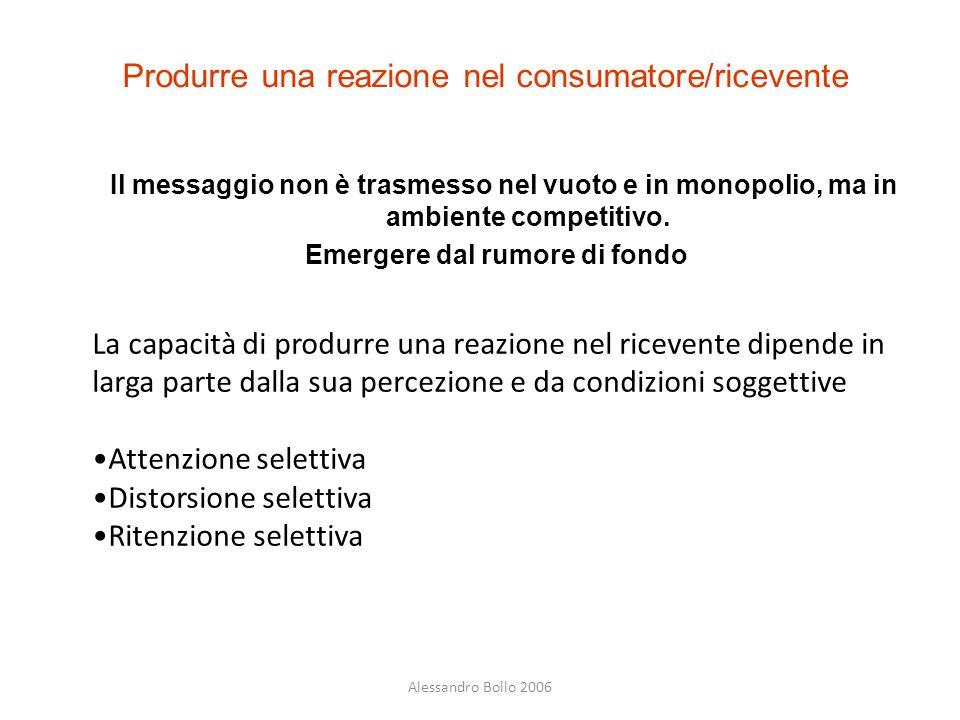 Alessandro Bollo 2006 Produrre una reazione nel consumatore/ricevente Il messaggio non è trasmesso nel vuoto e in monopolio, ma in ambiente competitiv
