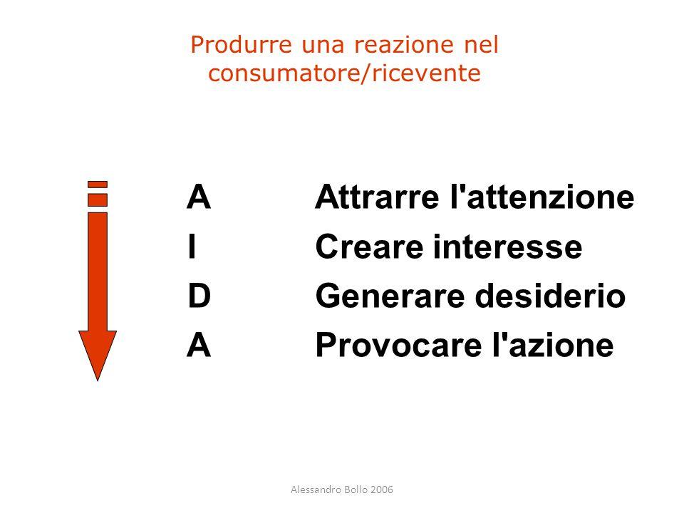 Alessandro Bollo 2006 Produrre una reazione nel consumatore/ricevente AAttrarre l'attenzione ICreare interesse DGenerare desiderio AProvocare l'azione