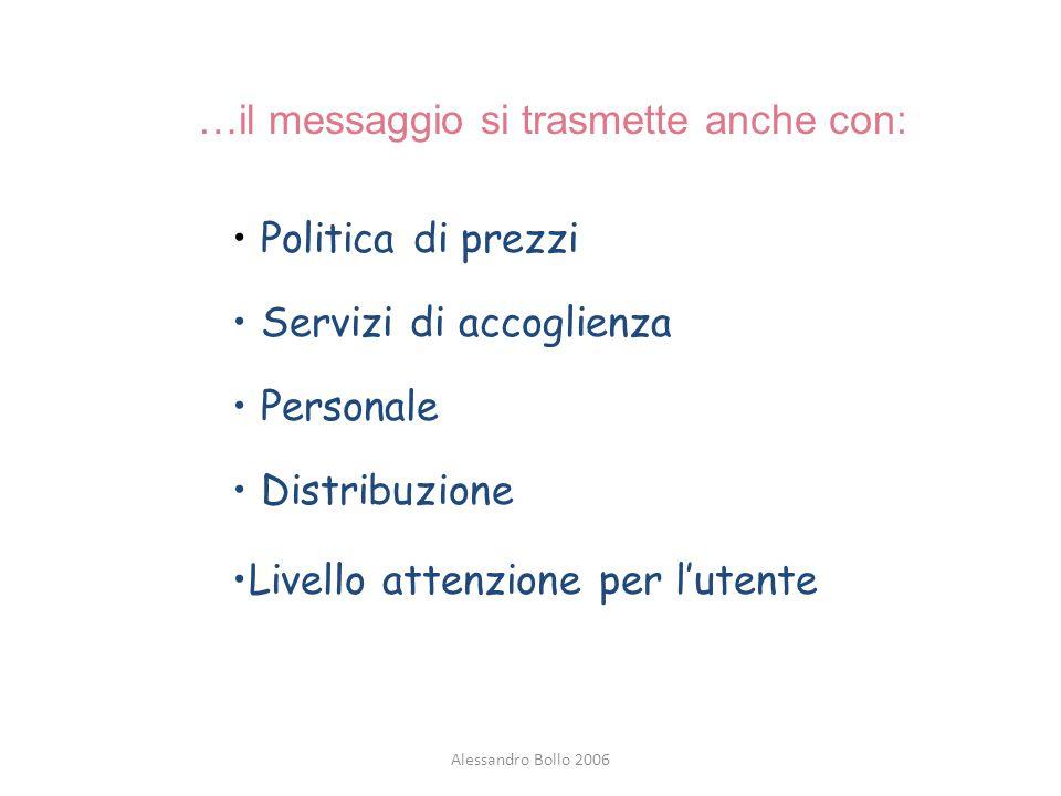 Alessandro Bollo 2006 …il messaggio si trasmette anche con: Politica di prezzi Servizi di accoglienza Personale Distribuzione Livello attenzione per l
