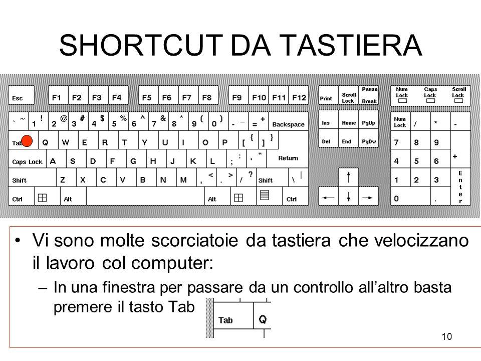 10 SHORTCUT DA TASTIERA Vi sono molte scorciatoie da tastiera che velocizzano il lavoro col computer: –In una finestra per passare da un controllo all'altro basta premere il tasto Tab