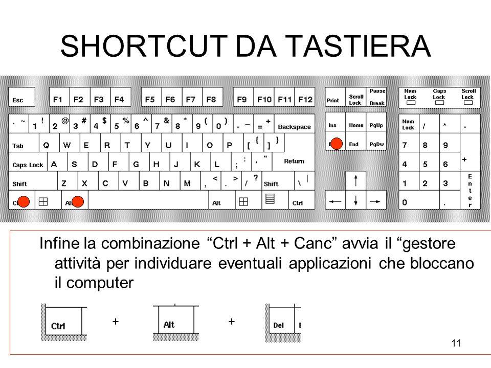 11 SHORTCUT DA TASTIERA Infine la combinazione Ctrl + Alt + Canc avvia il gestore attività per individuare eventuali applicazioni che bloccano il computer ++