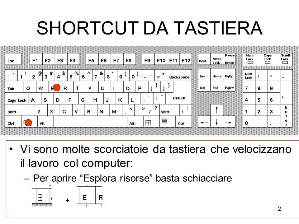 2 SHORTCUT DA TASTIERA Vi sono molte scorciatoie da tastiera che velocizzano il lavoro col computer: –Per aprire Esplora risorse basta schiacciare +