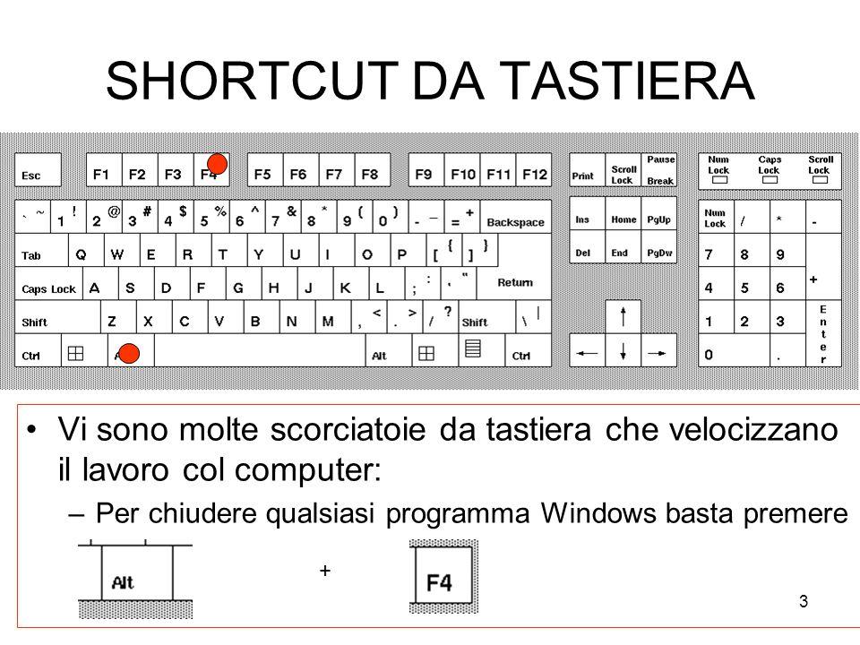 3 SHORTCUT DA TASTIERA Vi sono molte scorciatoie da tastiera che velocizzano il lavoro col computer: –Per chiudere qualsiasi programma Windows basta premere +