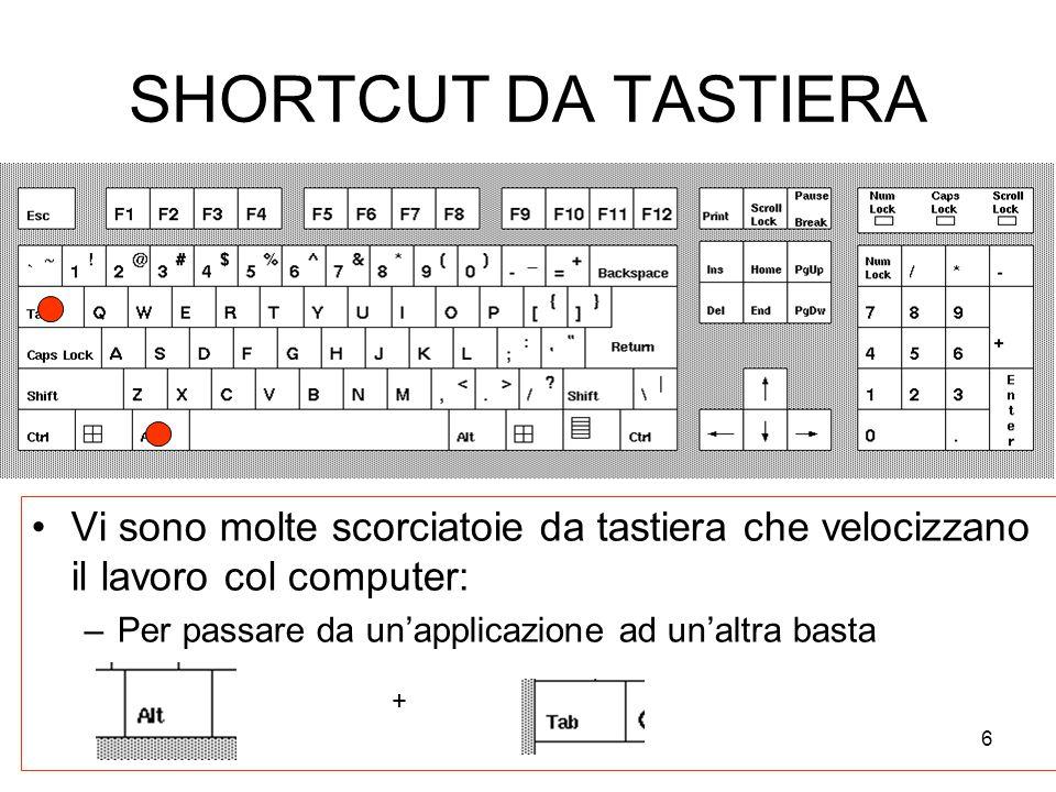 7 SHORTCUT DA TASTIERA Vi sono molte scorciatoie da tastiera che velocizzano il lavoro col computer: –La pressione del tasto destro del mouse può essere ottenuta premendo: