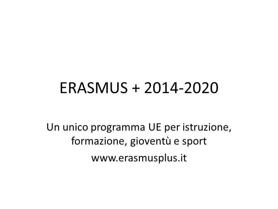 ERASMUS + 2014-2020 Un unico programma UE per istruzione, formazione, gioventù e sport www.erasmusplus.it