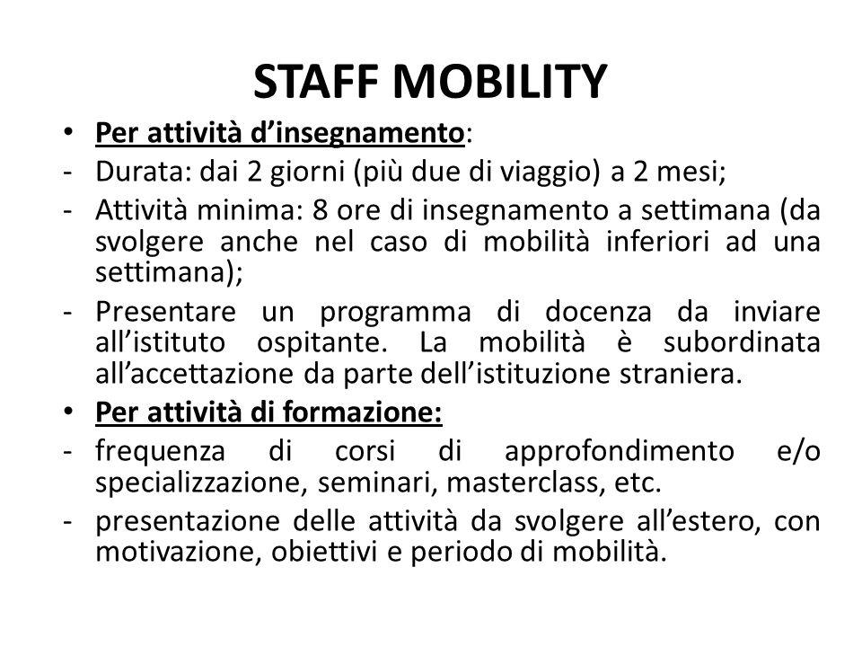 STAFF MOBILITY Per attività d'insegnamento: -Durata: dai 2 giorni (più due di viaggio) a 2 mesi; -Attività minima: 8 ore di insegnamento a settimana (