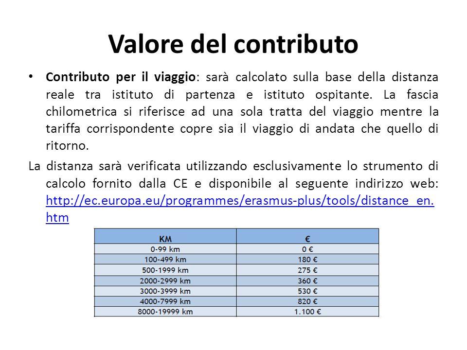 Valore del contributo Contributo per il viaggio: sarà calcolato sulla base della distanza reale tra istituto di partenza e istituto ospitante. La fasc