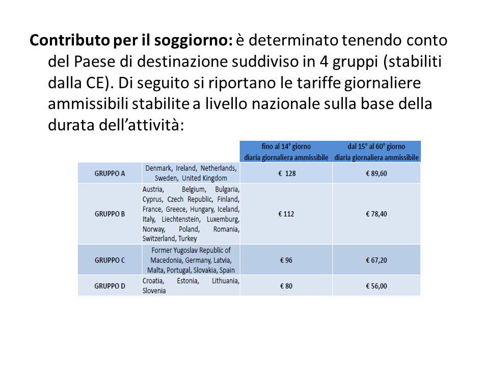 Contributo per il soggiorno: è determinato tenendo conto del Paese di destinazione suddiviso in 4 gruppi (stabiliti dalla CE). Di seguito si riportano