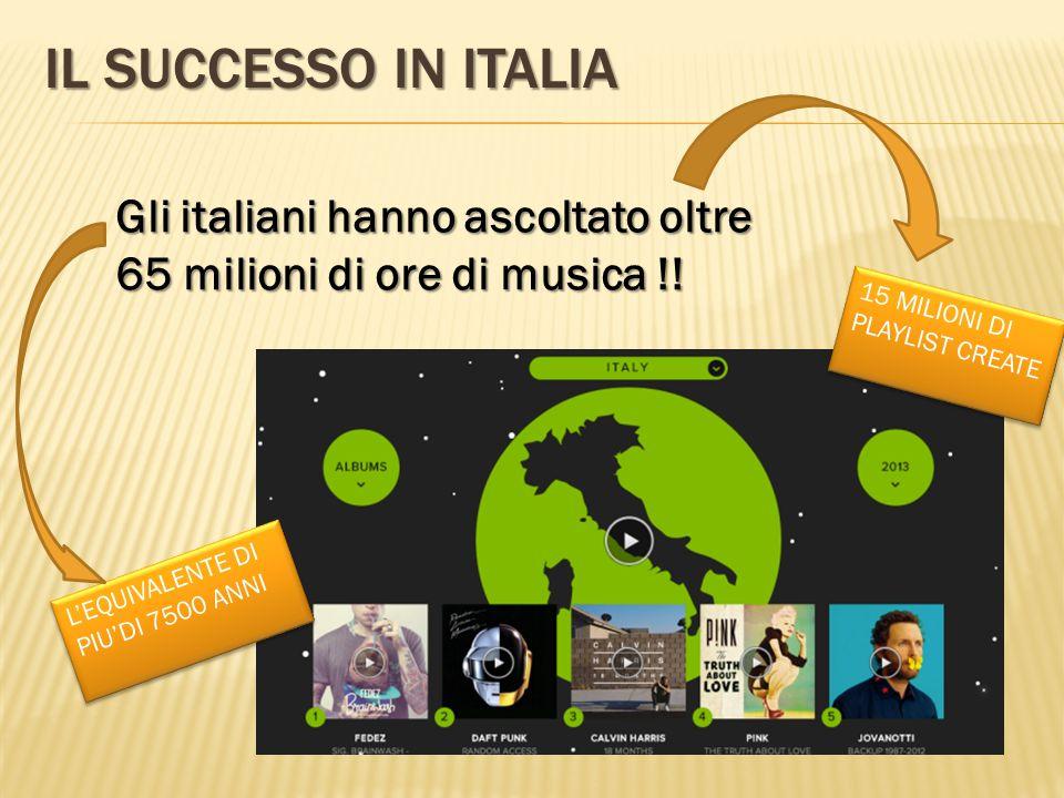 IL SUCCESSO IN ITALIA Gli italiani hanno ascoltato oltre 65 milioni di ore di musica !.
