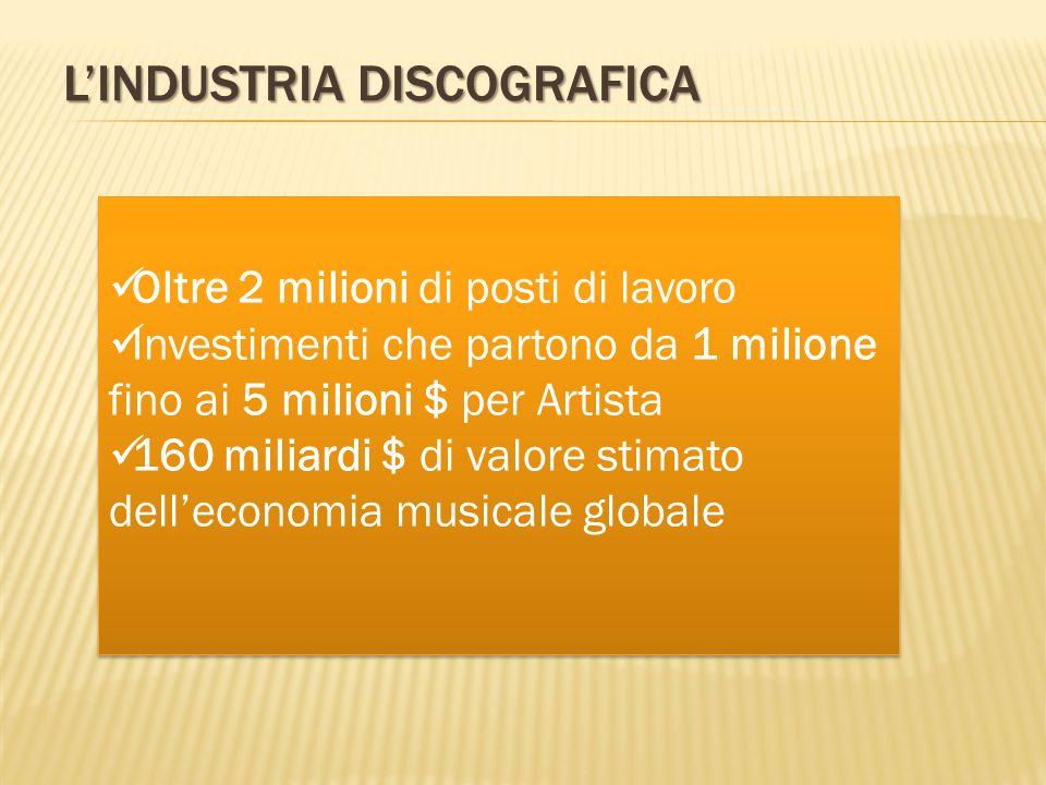 L'INDUSTRIA DISCOGRAFICA Oltre 2 milioni di posti di lavoro Investimenti che partono da 1 milione fino ai 5 milioni $ per Artista 160 miliardi $ di valore stimato dell'economia musicale globale Oltre 2 milioni di posti di lavoro Investimenti che partono da 1 milione fino ai 5 milioni $ per Artista 160 miliardi $ di valore stimato dell'economia musicale globale Oltre 2 milioni di posti di lavoro Investimenti che partono da 1 milione fino ai 5 milioni $ per Artista 160 miliardi $ di valore stimato dell'economia musicale globale