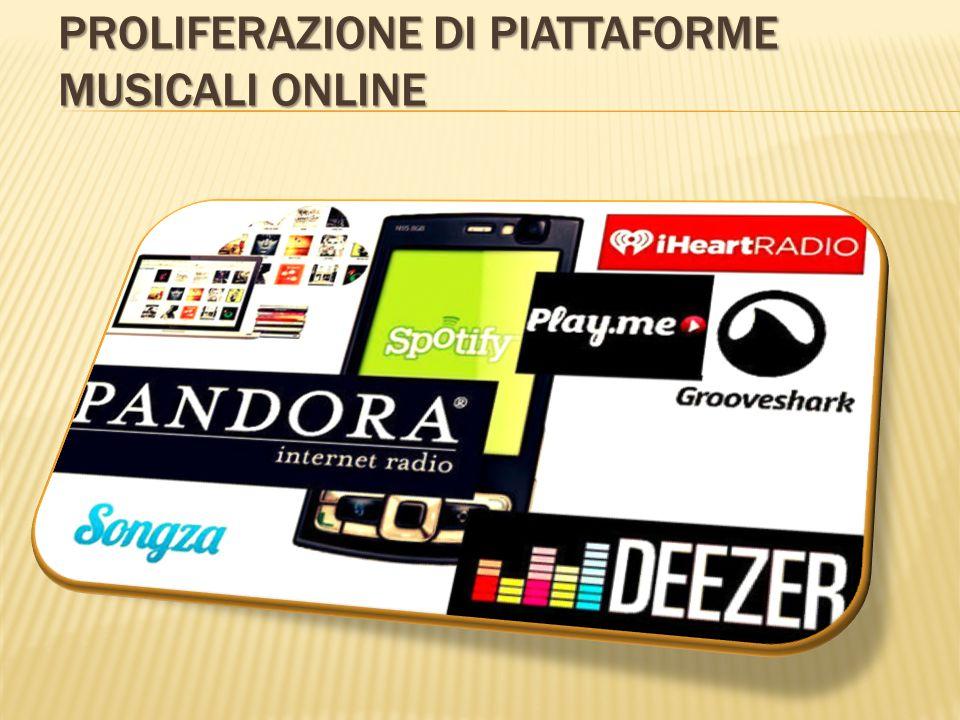 PROLIFERAZIONE DI PIATTAFORME MUSICALI ONLINE
