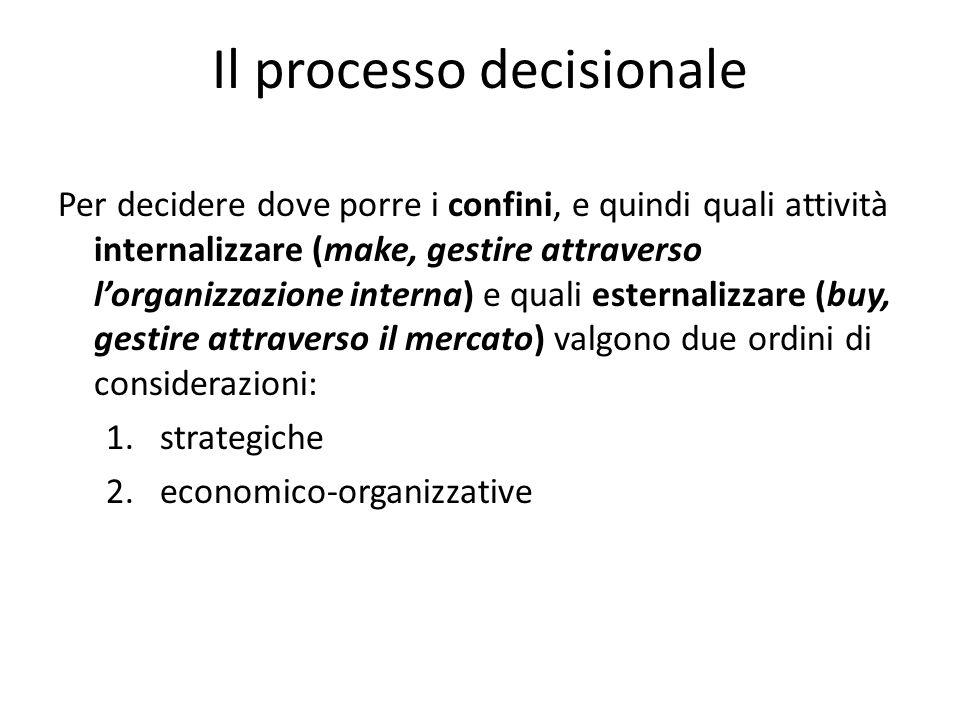 Il processo decisionale Per decidere dove porre i confini, e quindi quali attività internalizzare (make, gestire attraverso l'organizzazione interna) e quali esternalizzare (buy, gestire attraverso il mercato) valgono due ordini di considerazioni: 1.strategiche 2.economico-organizzative