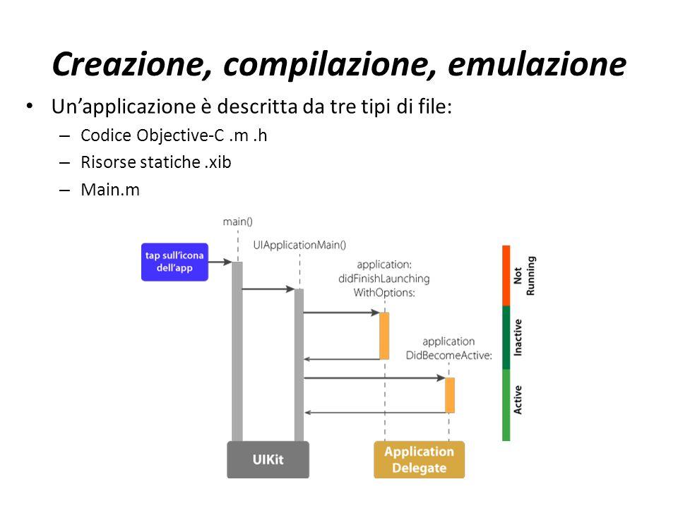 Creazione, compilazione, emulazione Un'applicazione è descritta da tre tipi di file: – Codice Objective-C.m.h – Risorse statiche.xib – Main.m