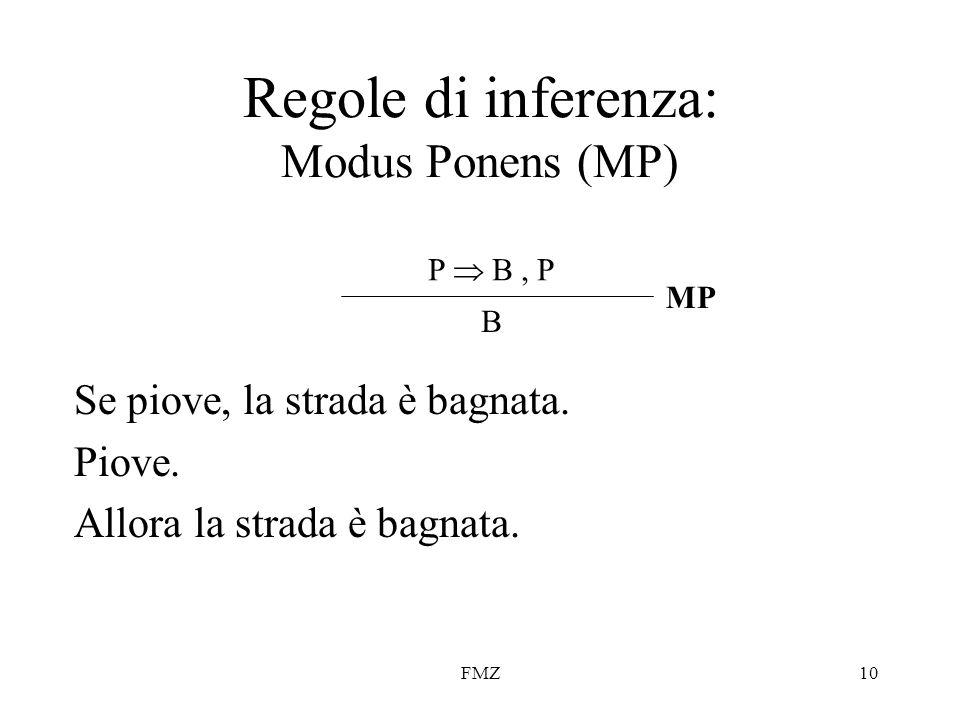 FMZ10 Regole di inferenza: Modus Ponens (MP) Se piove, la strada è bagnata. Piove. Allora la strada è bagnata. P  B, P B MP