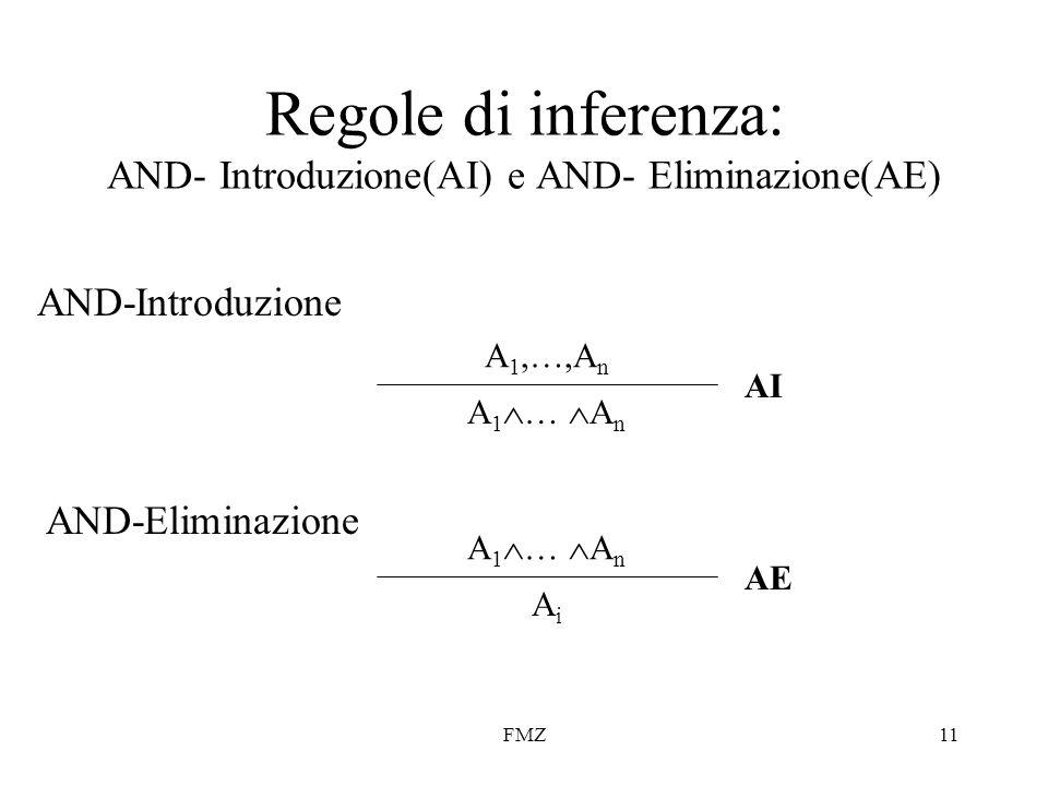 FMZ11 Regole di inferenza: AND- Introduzione(AI) e AND- Eliminazione(AE) A 1,…,A n A 1  …  A n AiAi AND-Introduzione AND-Eliminazione AE AI