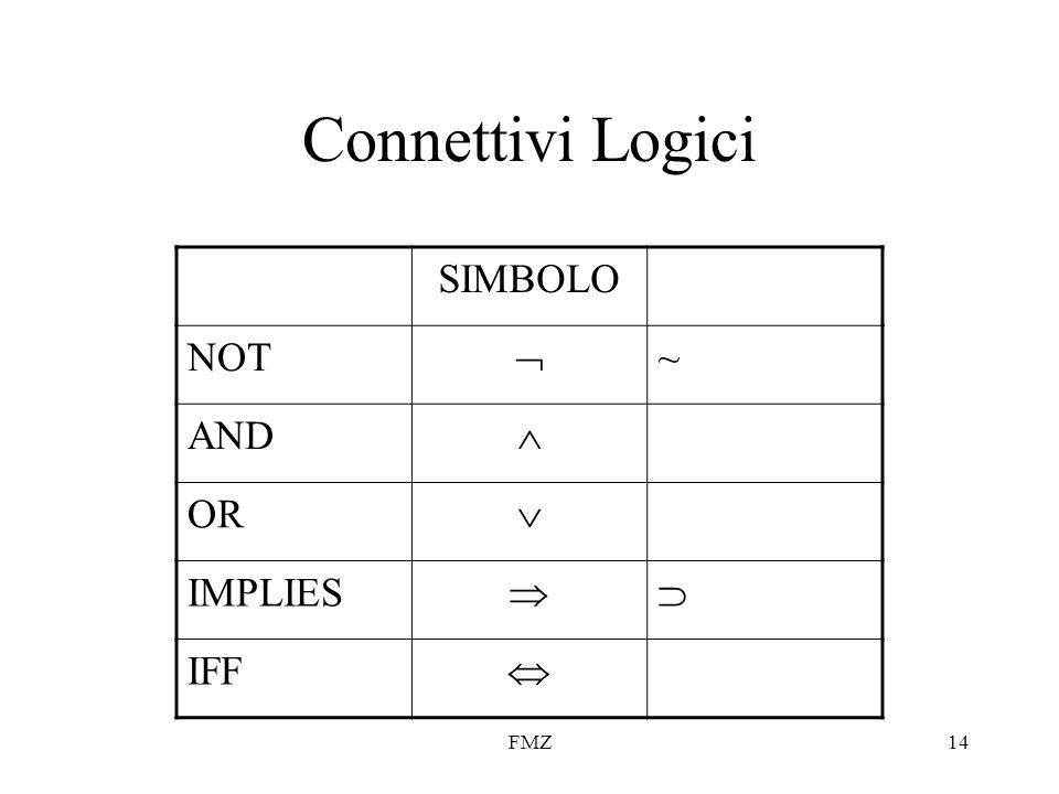 FMZ14 Connettivi Logici SIMBOLO NOT  ~ AND  OR  IMPLIES  IFF 