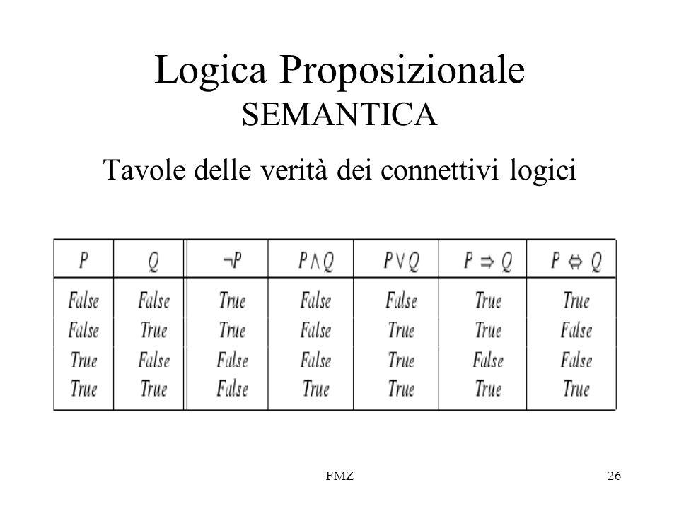 FMZ26 Logica Proposizionale SEMANTICA Tavole delle verità dei connettivi logici