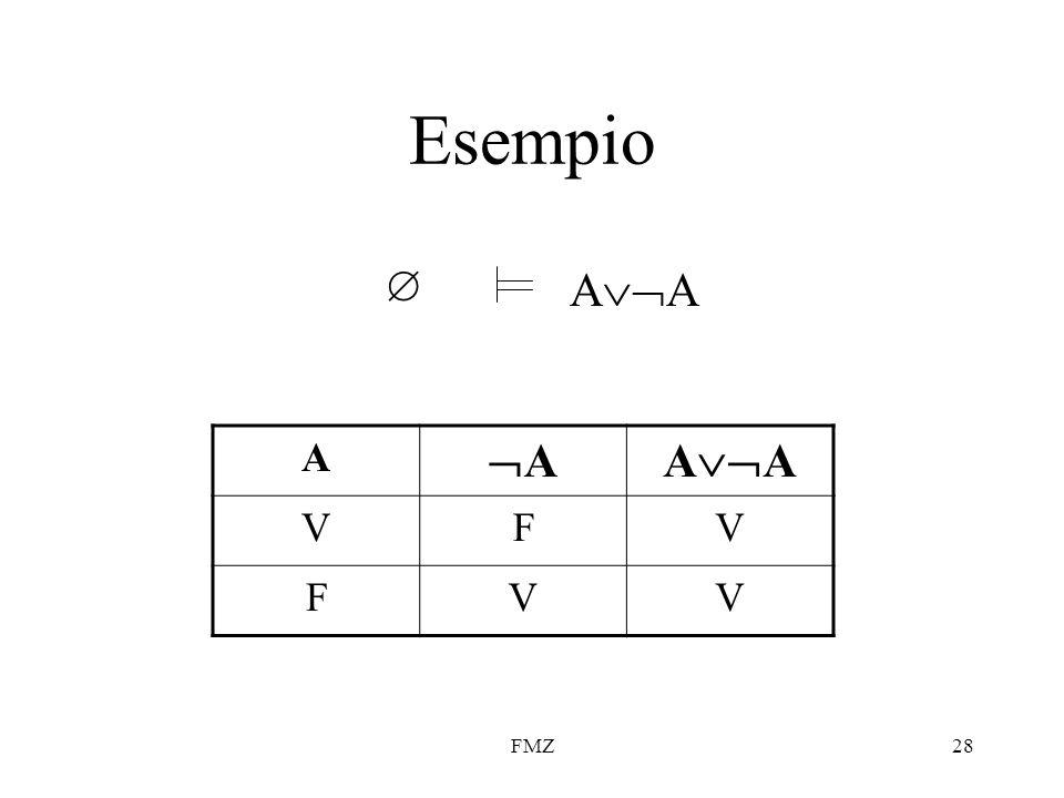 FMZ28 Esempio  A  A A AA VFV FVV
