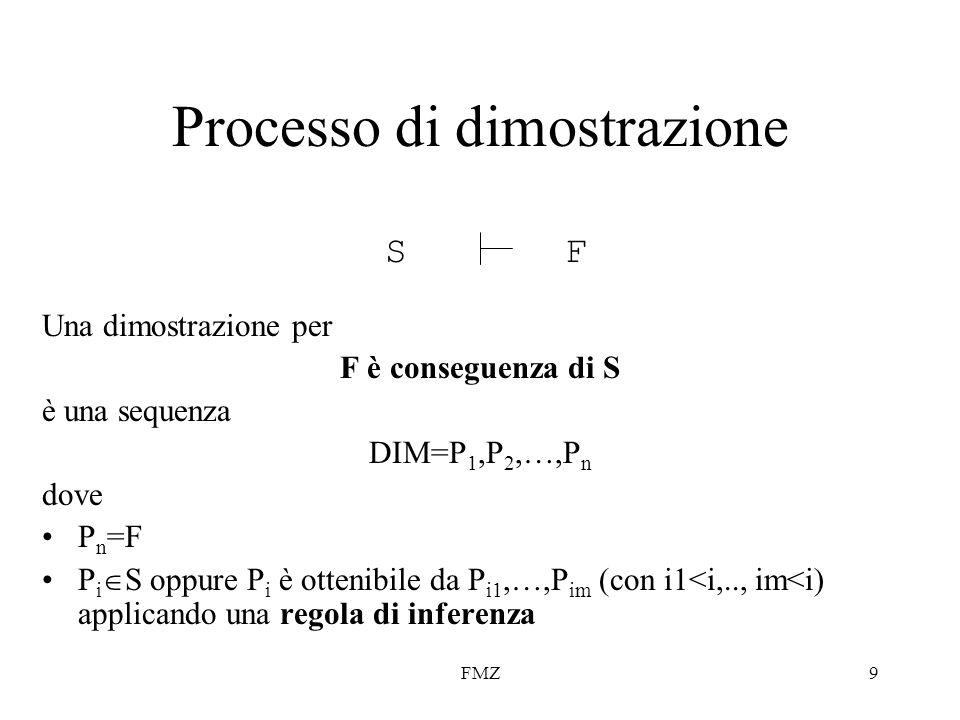 FMZ9 Una dimostrazione per F è conseguenza di S è una sequenza DIM=P 1,P 2,…,P n dove P n =F P i  S oppure P i è ottenibile da P i1,…,P im (con i1<i,