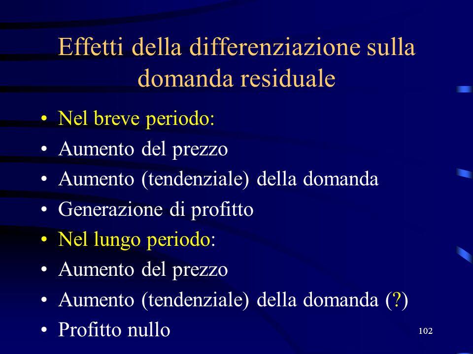 102 Effetti della differenziazione sulla domanda residuale Nel breve periodo: Aumento del prezzo Aumento (tendenziale) della domanda Generazione di pr