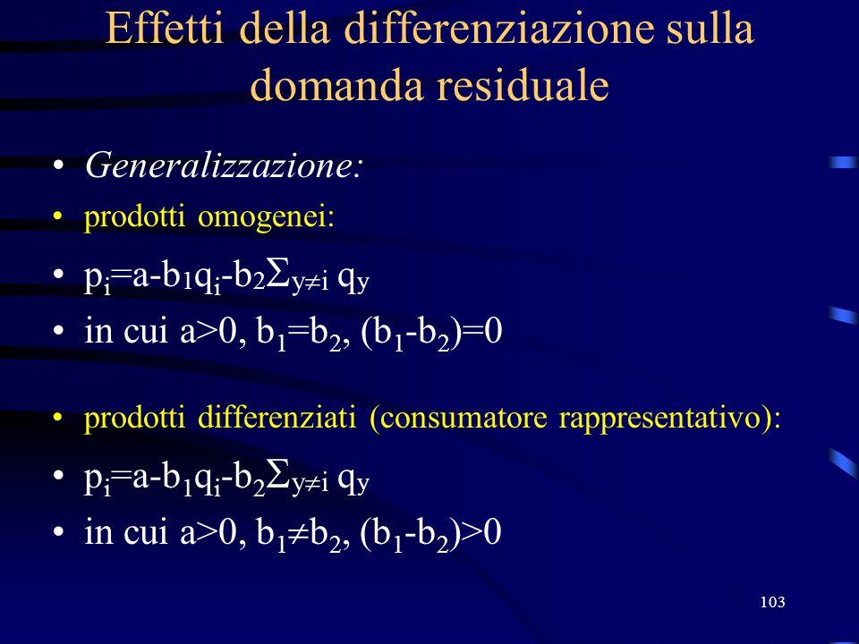 103 Effetti della differenziazione sulla domanda residuale Generalizzazione: prodotti omogenei: p i =a-b 1 q i -b 2  y  i q y in cui a>0, b 1 =b 2, (b 1 -b 2 )=0 prodotti differenziati (consumatore rappresentativo): p i =a-b 1 q i -b 2  y  i q y in cui a>0, b 1  b 2, (b 1 -b 2 )>0