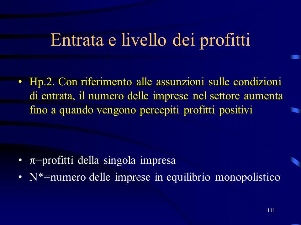 111 Entrata e livello dei profitti Hp.2. Con riferimento alle assunzioni sulle condizioni di entrata, il numero delle imprese nel settore aumenta fino
