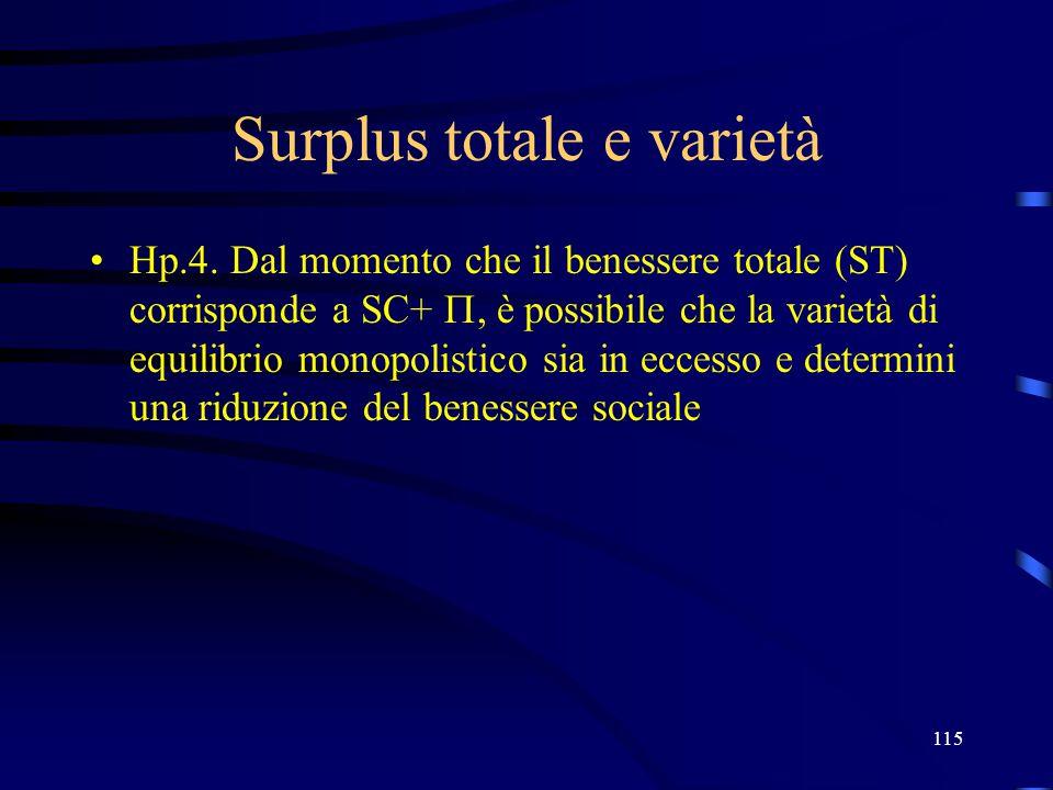 115 Surplus totale e varietà Hp.4. Dal momento che il benessere totale (ST) corrisponde a SC+ , è possibile che la varietà di equilibrio monopolistic