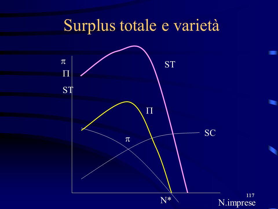 117 Surplus totale e varietà N* N.imprese    ST  SC ST