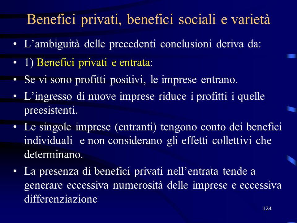 124 Benefici privati, benefici sociali e varietà L'ambiguità delle precedenti conclusioni deriva da: 1) Benefici privati e entrata: Se vi sono profitti positivi, le imprese entrano.