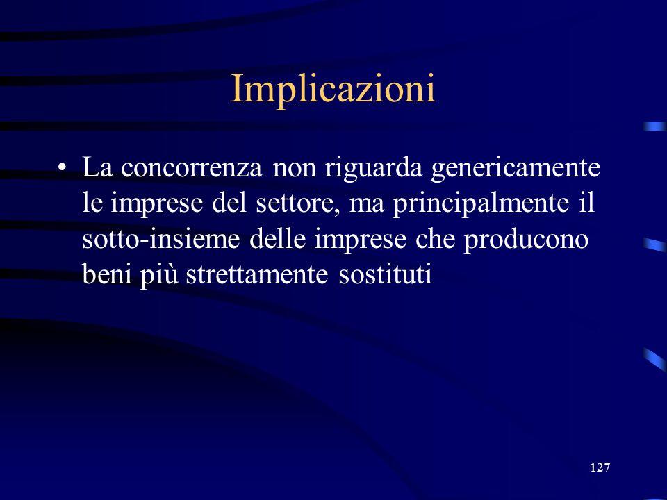 127 Implicazioni La concorrenza non riguarda genericamente le imprese del settore, ma principalmente il sotto-insieme delle imprese che producono beni più strettamente sostituti