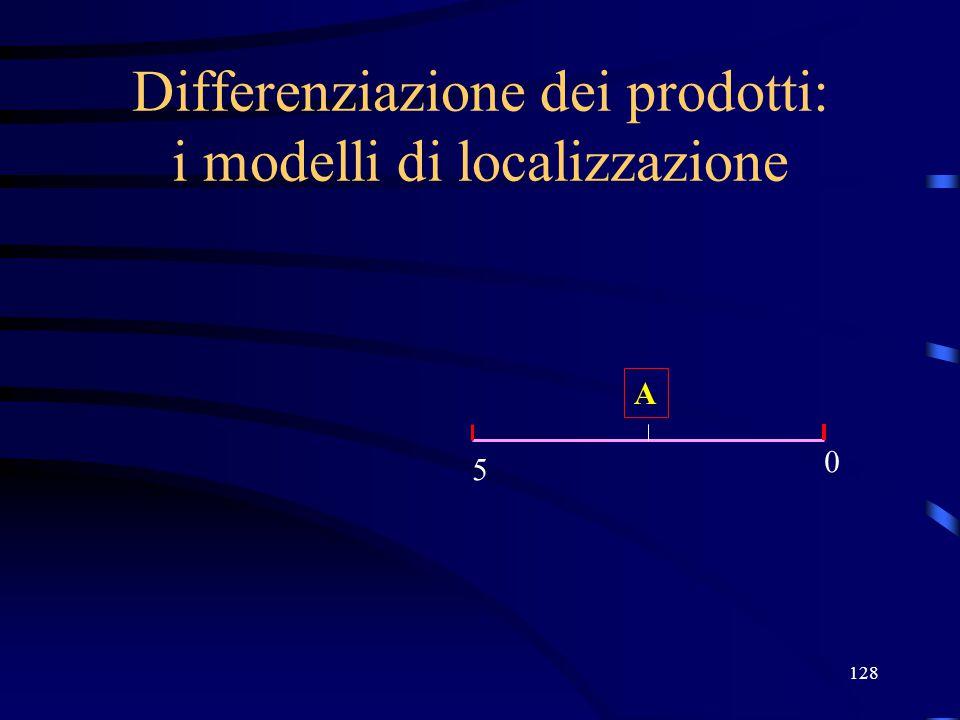 128 Differenziazione dei prodotti: i modelli di localizzazione A 0 5