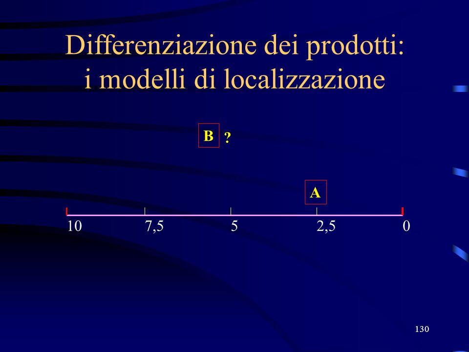 130 Differenziazione dei prodotti: i modelli di localizzazione A 05107,52,5 B ?