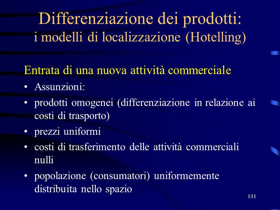 131 Differenziazione dei prodotti: i modelli di localizzazione (Hotelling) Entrata di una nuova attività commerciale Assunzioni: prodotti omogenei (di