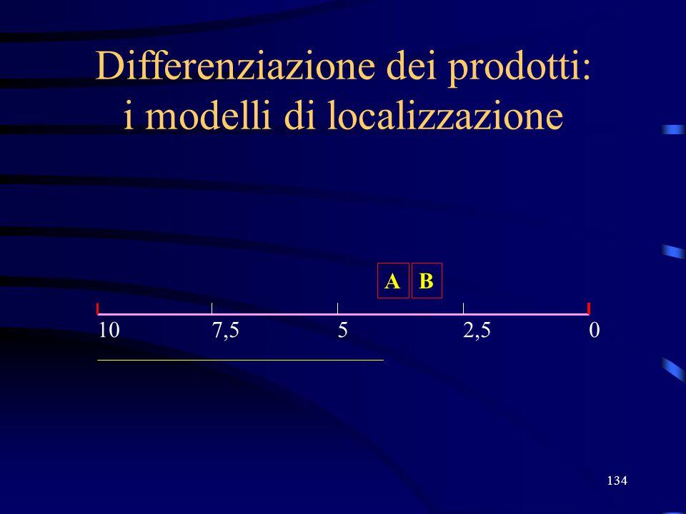 134 Differenziazione dei prodotti: i modelli di localizzazione A 05107,52,5 B