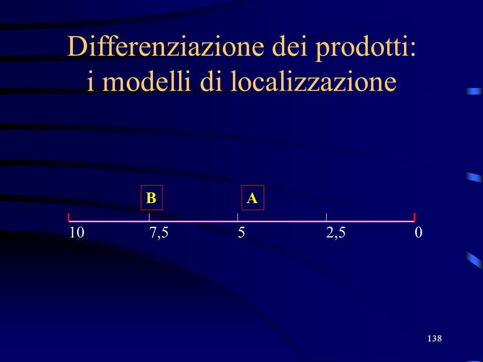 138 Differenziazione dei prodotti: i modelli di localizzazione A 05107,52,5 B