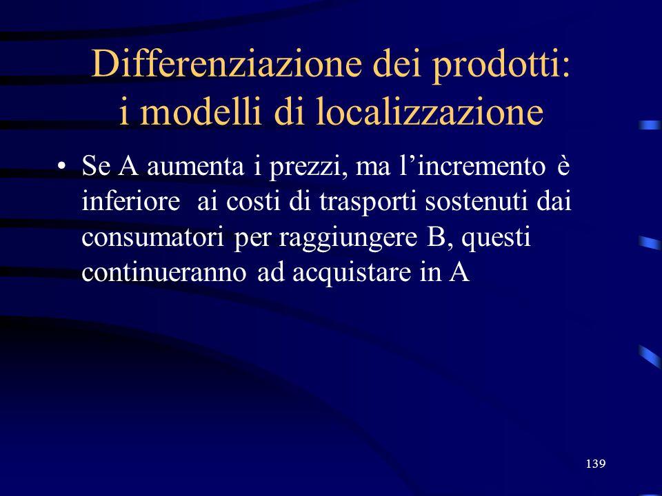 139 Differenziazione dei prodotti: i modelli di localizzazione Se A aumenta i prezzi, ma l'incremento è inferiore ai costi di trasporti sostenuti dai consumatori per raggiungere B, questi continueranno ad acquistare in A