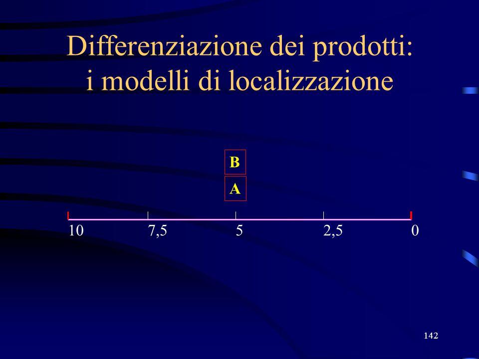 142 Differenziazione dei prodotti: i modelli di localizzazione 05107,52,5 B A