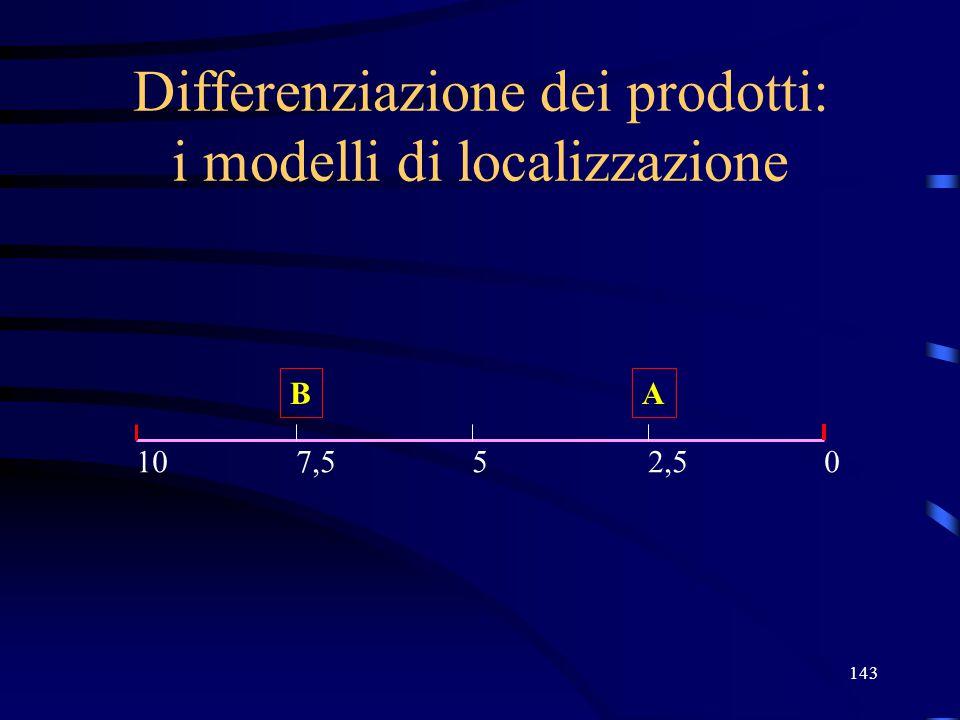 143 Differenziazione dei prodotti: i modelli di localizzazione A 05107,52,5 B