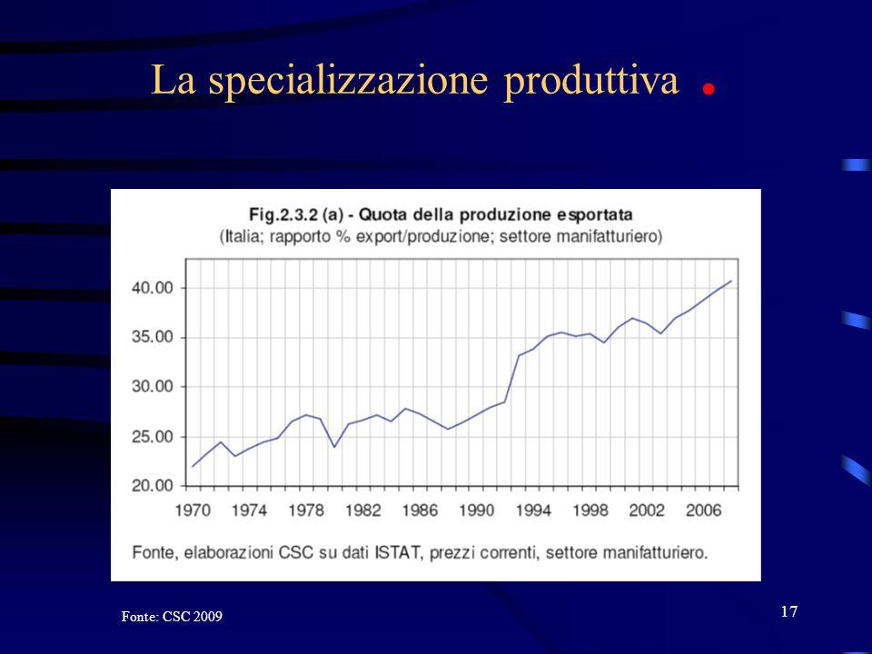 17 La specializzazione produttiva. Fonte: CSC 2009