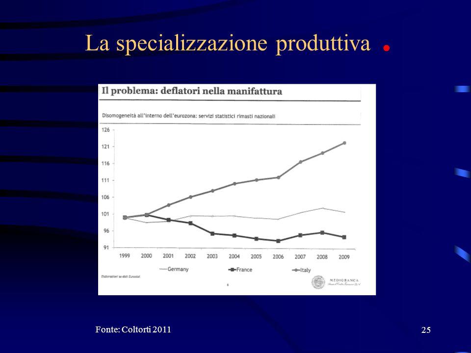 25 La specializzazione produttiva. Fonte: Coltorti 2011