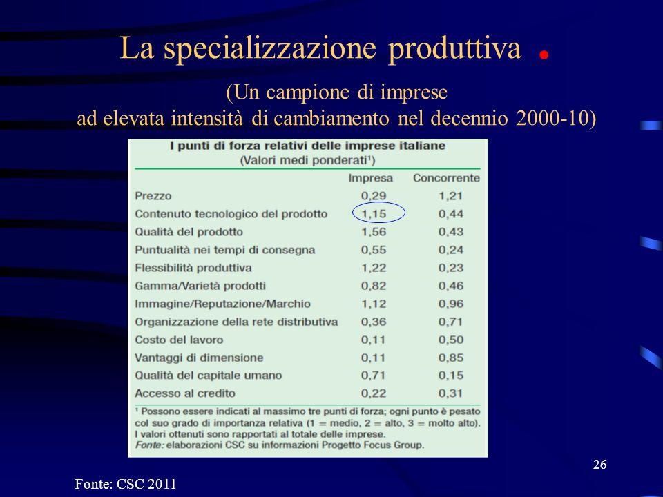 26 La specializzazione produttiva. (Un campione di imprese ad elevata intensità di cambiamento nel decennio 2000-10) Fonte: CSC 2011