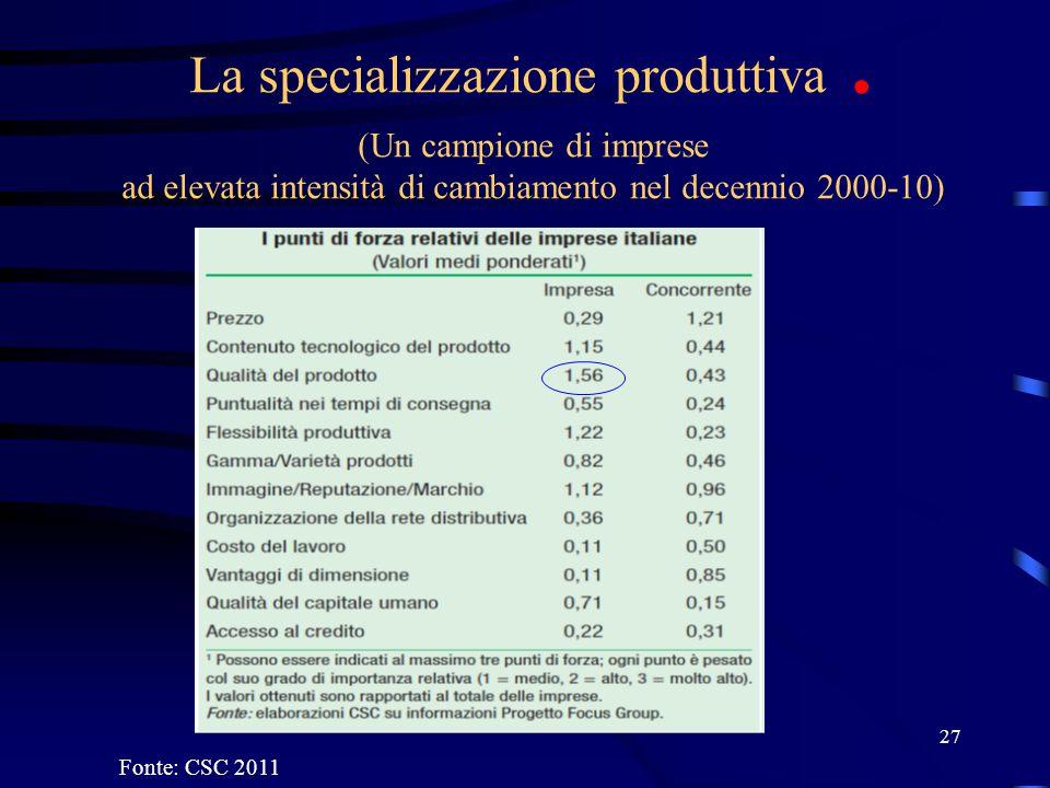 27 La specializzazione produttiva. (Un campione di imprese ad elevata intensità di cambiamento nel decennio 2000-10) Fonte: CSC 2011