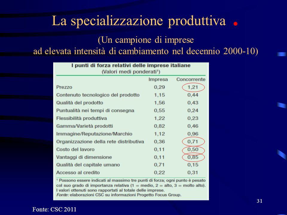 31 La specializzazione produttiva.
