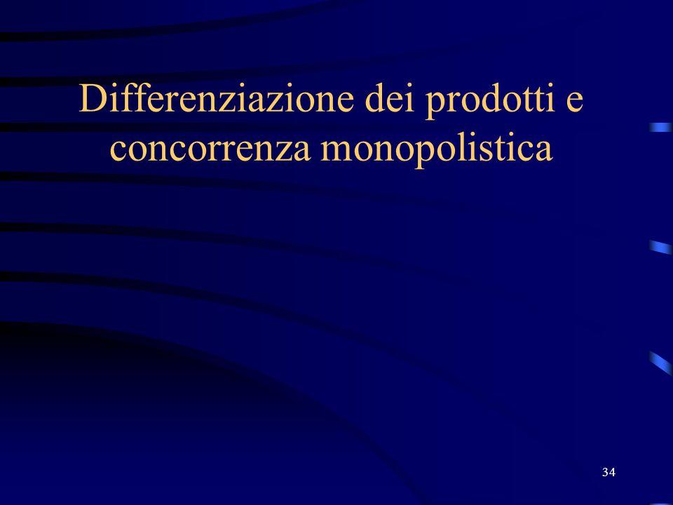 34 Differenziazione dei prodotti e concorrenza monopolistica